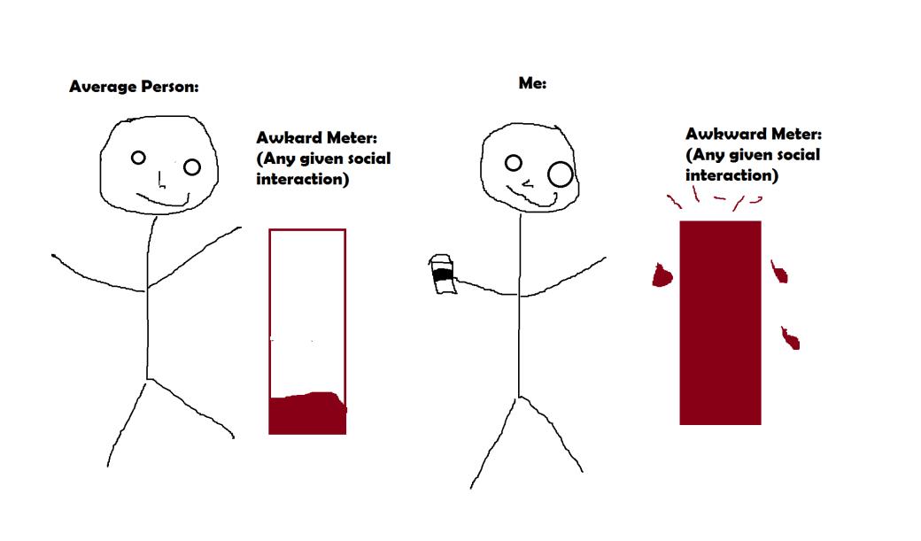 awkward-meter.png